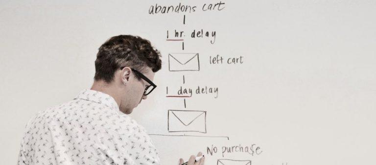 Prospecção de clientes B2B: como estruturar seu processo